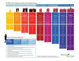 El Plan de CompensaciÓn de Young Living