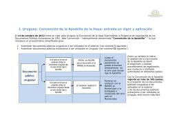 Convención de la Apostilla de la Haya: entrada en vigor y aplicación