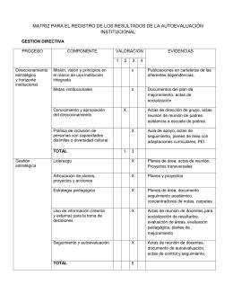 gestión directiva - Santa Teresa de Jesus