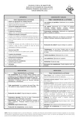 colegio k`iyb`al de amatitlán guía de actividades de evaluación