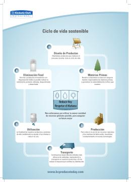 Ciclo de vida sostenible