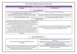 Sistematización identificación de temas y situaciones 2015