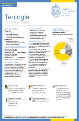 Malla Licenciatura Teología 2015. - Facultad de Teología
