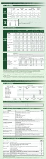 Costos Financieros 2014