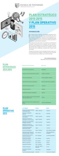 PLAN ESTRATÉGICO 2013-2015 Y PLAN OPERATIVO 2015