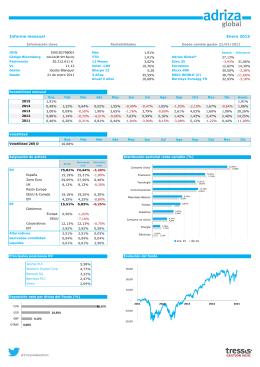 Informe mensual Enero 2015