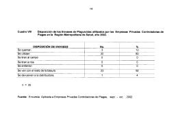 Cuadro VIII Disposición de los Envases de Plaguicidas utilizados