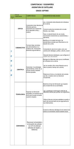 competencias y desempeños asignatura de castellano grado