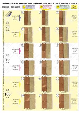 Troncos y aislantes DIN A-4.pmd - casas de madera la llave del hogar