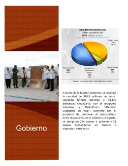 Gobierno - Secretaria de Hacienda