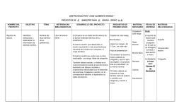 "centro educativo ""jose clemente orozco "" proyectos de 2º bimestre"