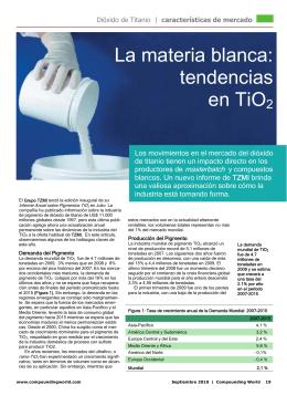 La Materia Blanca: tendencias en TiO2