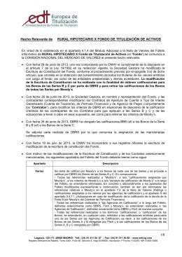 Hecho Relevante de RURAL HIPOTECARIO X FONDO DE
