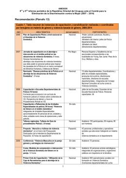 Cuadro 1. Tabla resumen de instancias de capacitación y