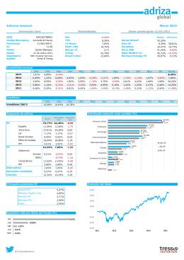 Marzo 2015 Informe mensual