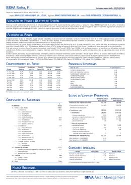 BBVA Bolsa, F.I. - BBVA Asset Management