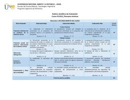Rubrica Analítica de Evaluación Curso 211614_Procesos