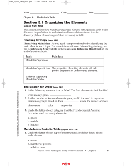 IPLS Section 5.1 Organizing the Elements