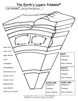 The Earth`s Layers Foldable