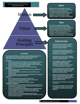 Mission Vision Guiding Principles