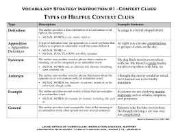 TYPES OF HELPFUL CONTEXT CLUES