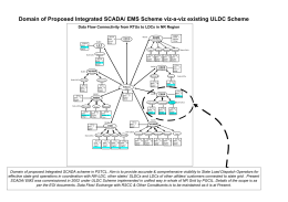 Domain of Proposed Integrated SCADA