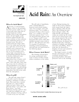 Acid Rain:An Overview - Alabama Cooperative Extension System