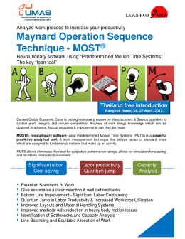 Maynard Operation Sequence Technique - MOST®