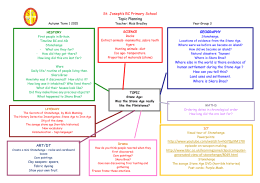 St. Joseph`s RC Primary School Topic Planning ART/DT http://www