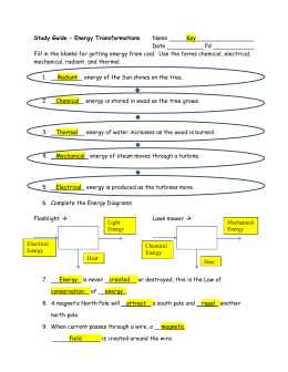 Study Guide – Energy Transformations Name Key Date Pd Fill in the