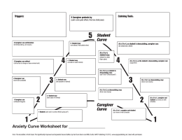 Anxiety Curve Worksheet for