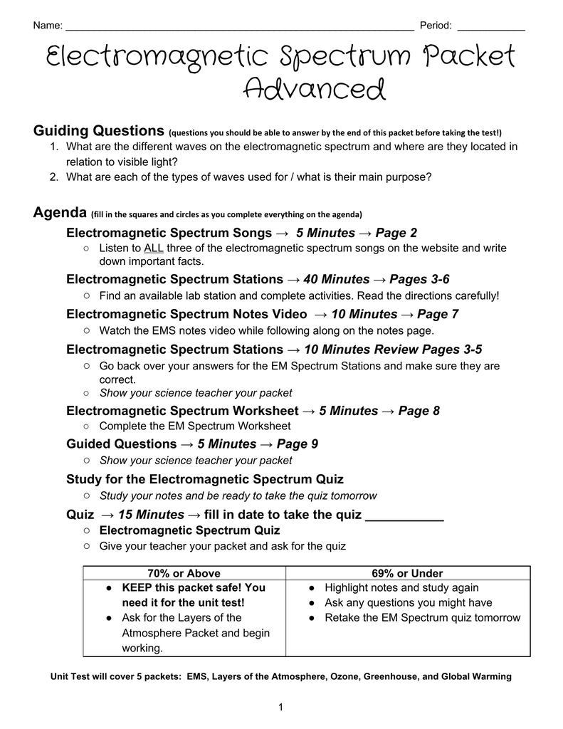 Worksheet The Electromagnetic Spectrum Worksheet 241 Answers