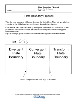 Plate Boundary Flipbook