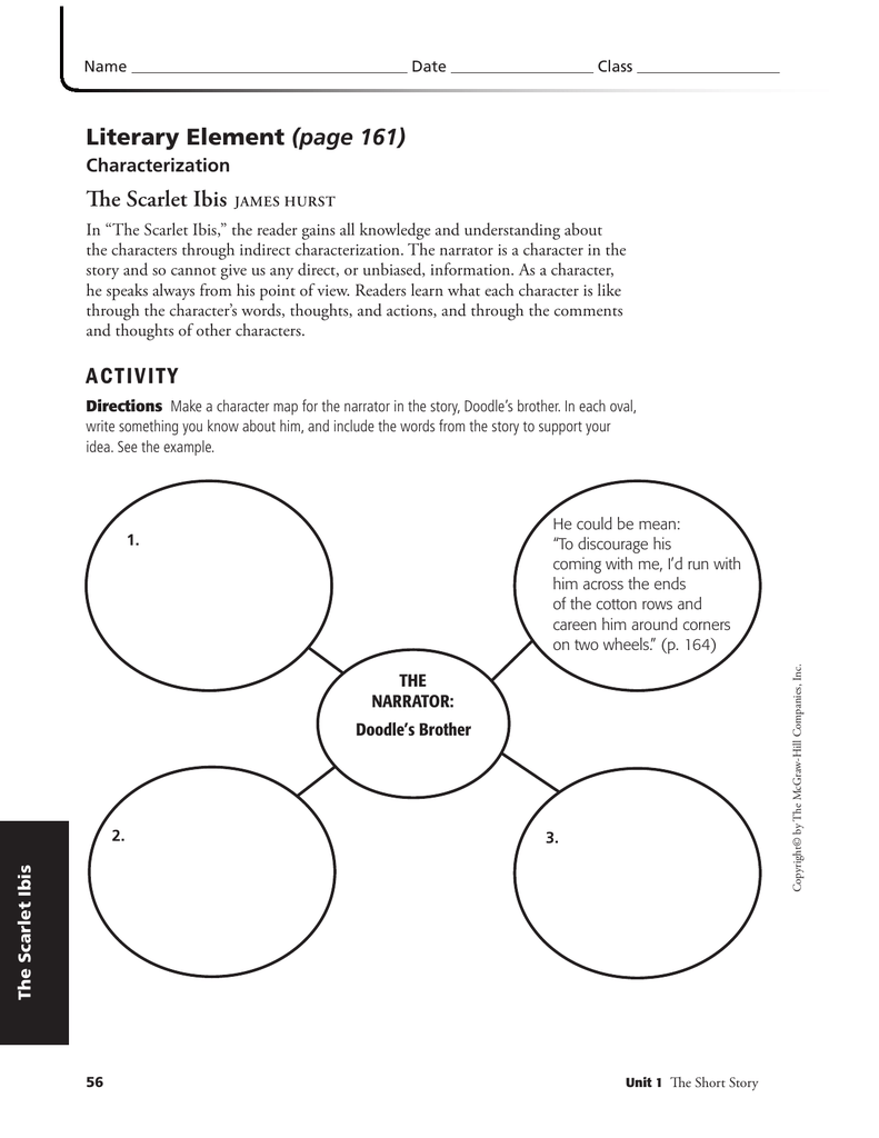 worksheet The Scarlet Ibis Worksheet the scarlet ibis worksheets