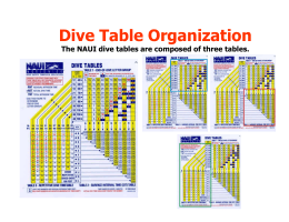 Dive Tables Review