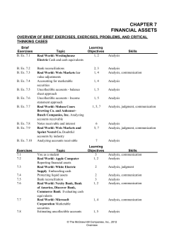 CHAPTER 7 FINANCIAL ASSETS