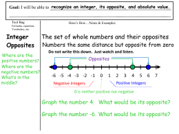 Integer The set of whole numbers and their opposites
