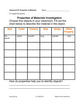 Properties of Materials Investigation Choose five objects in your