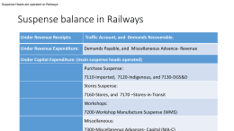 Suspense balance in Railways