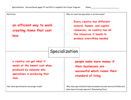 Specialization - Social Studies