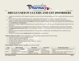 DRUGS USED IN ULCERS AND GIT DISORDERS