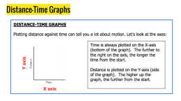 How to Read Distance Time Graphs