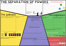 the separation of powers - Rule of Law Institute of Australia