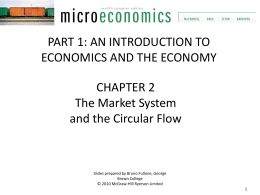 CHAPTER 2 The Market System and the Circular Flow PART 1: AN