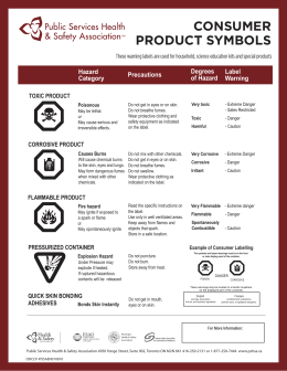 consumer product symbols - Public Services Health and Safety