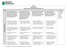 4-Point Argumentative Performance Task Writing Rubric
