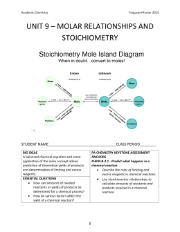 UNIT 9 – MOLAR RELATIONSHIPS AND STOICHIOMETRY