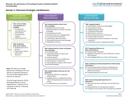 nine essential instructional strategies Getting acquainted with the essential nine have identified nine instructional strategies that are most likely to improve student achievement across all.