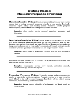 Writing Modes: The Four Purposes of Writing