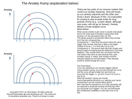 The Anxiety Hump (explanation below)
